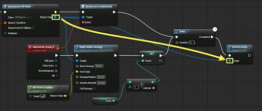 Node Based approach in UE4