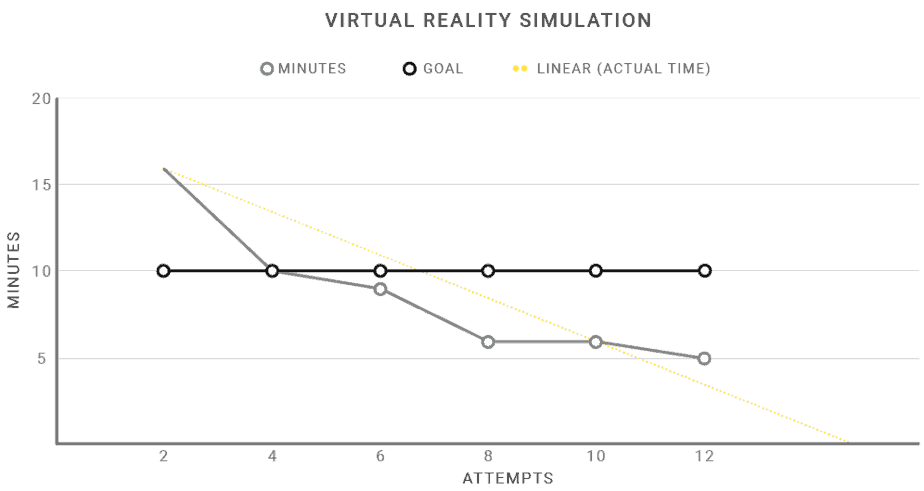 VR analytics graph 1
