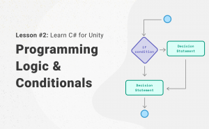 Logic and Conditionals in C#